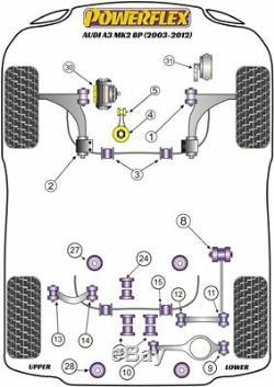 For VW GOLF MK5 MK6 GTI ED35 GTD R32 POWERFLEX ANTI LIFT CASTER KIT PFF85-502G