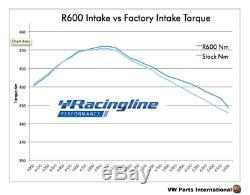 Racingline VWR VW Golf MK7 MK7.5 GTI R R600 Air Intake System Air Induction Kit